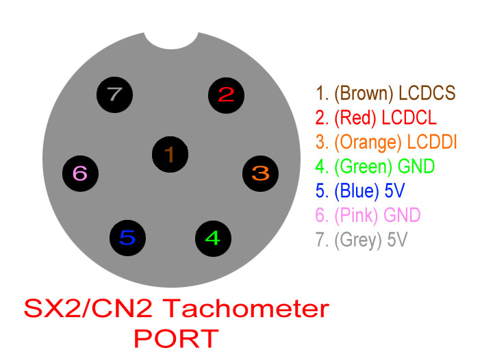 sx2_cn2_tachometer_port_pinout